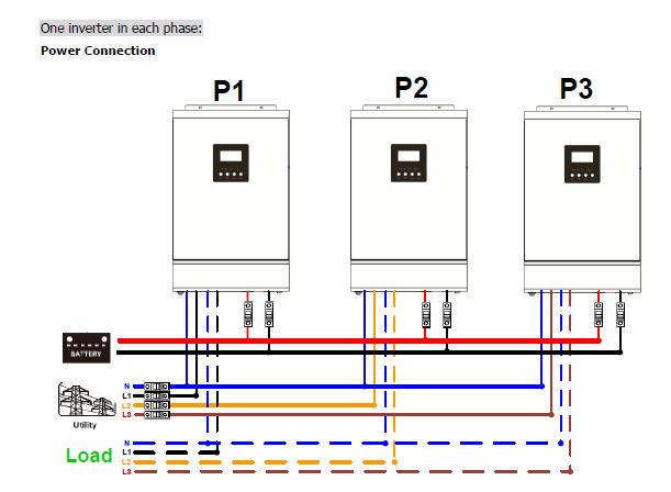 How to force axpert out of bypass mode inverters power forum 5966229f3b226screenshot126ga0cec9b6b7cd1b576a4fbf823dac69b2g cheapraybanclubmaster Gallery