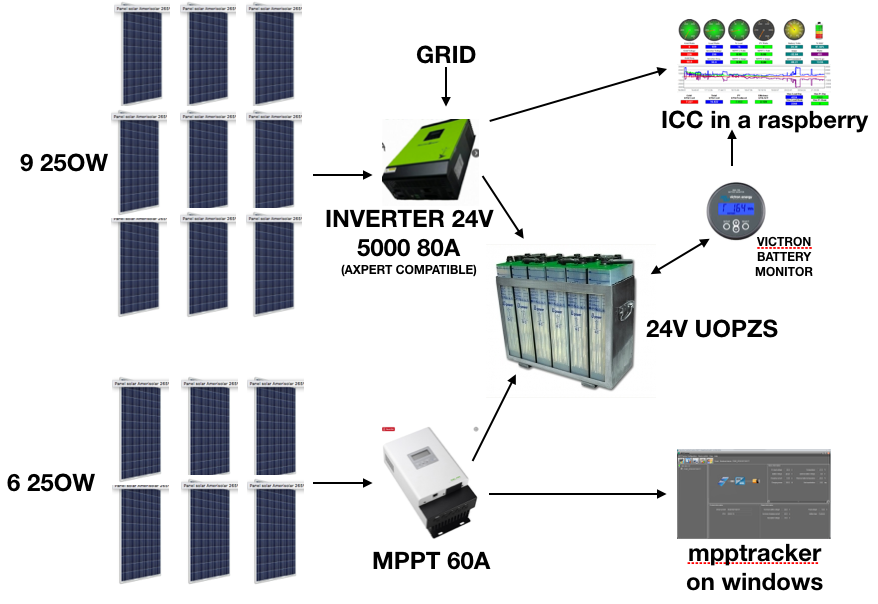 Icc inverter and mppt charger axpert control software power installationg cheapraybanclubmaster Images