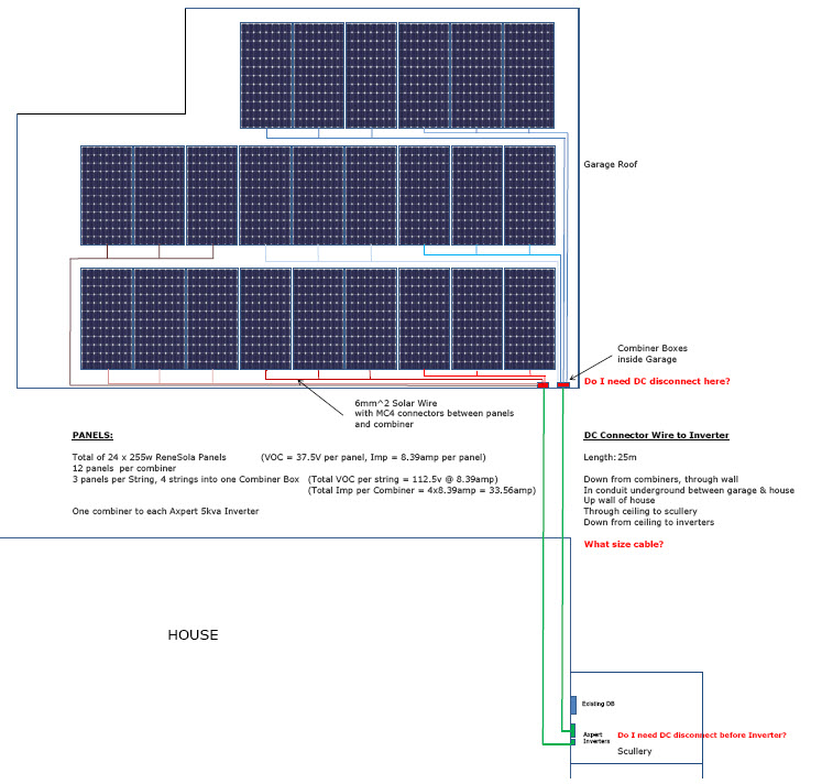 PV Wire & Cabling Diagram