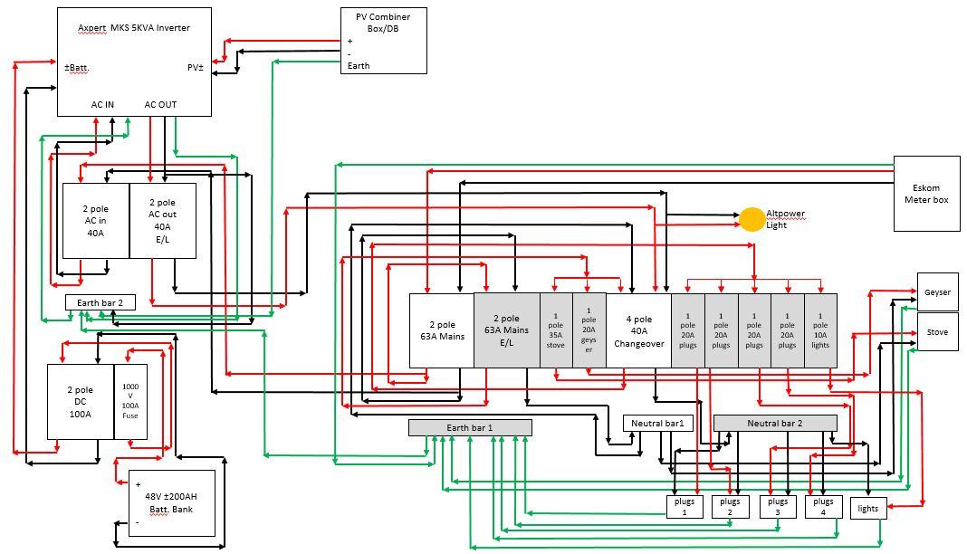 Axpert 5kva Mks Inverter Installation Planning