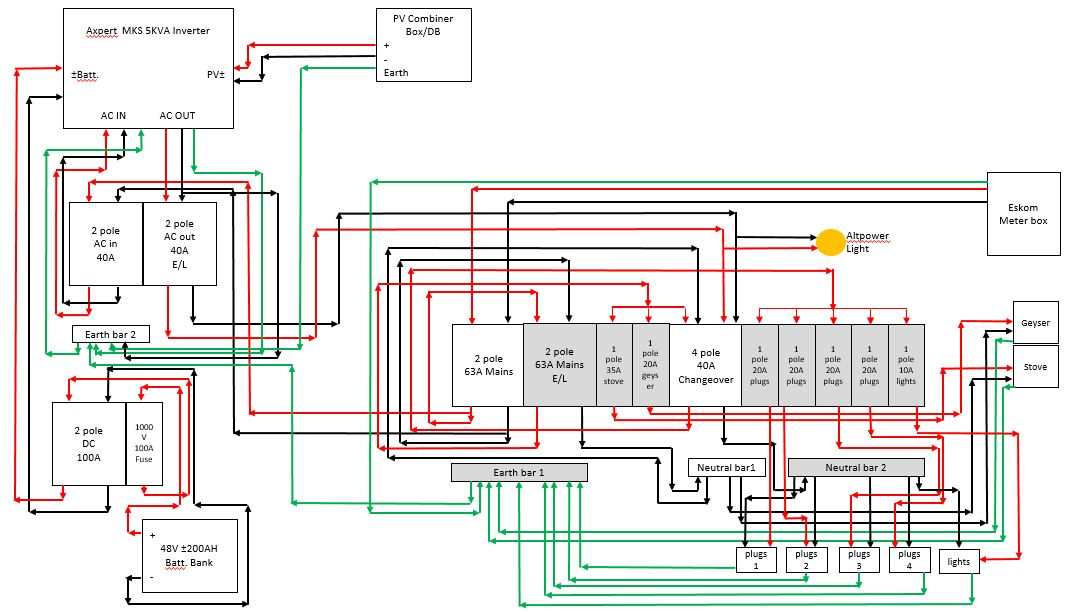 axpert 5kva mks inverter installation planning inverters. Black Bedroom Furniture Sets. Home Design Ideas