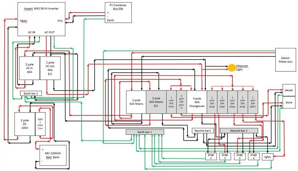 Axpert 5KVA MKS inverter installation planning - Inverters