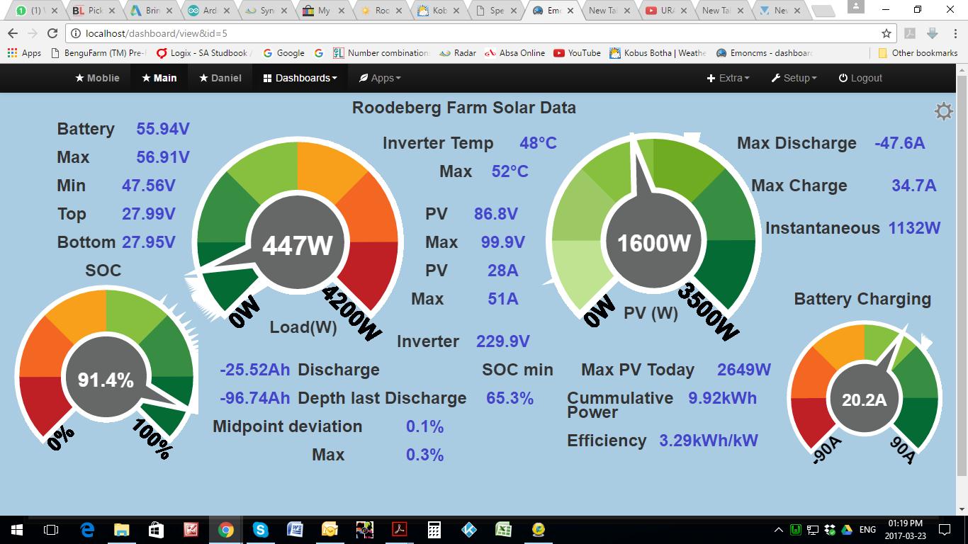 Emon CMS Loacal - Emon CMS - Power Forum - Renewable Energy Discussion