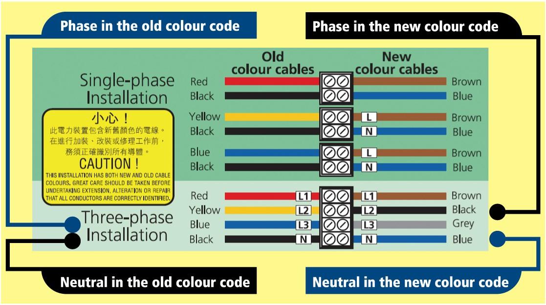 3 phase wiring colour code australia inverters in parrallel    volts and kw s    inverters  inverters in parrallel    volts and kw s    inverters