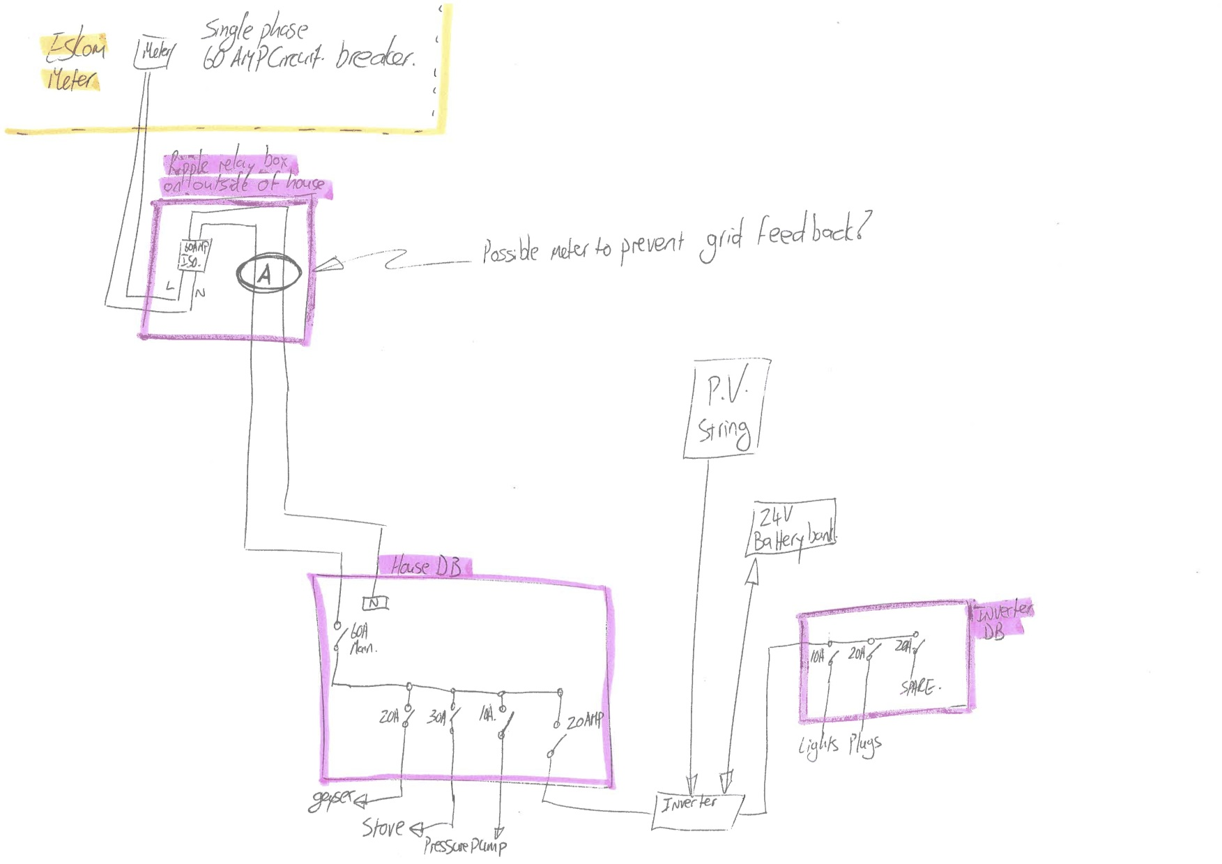 Grid Tie Inverter On Separate Battery Output Inverters Schematic Diagram Get Free Image About Wiring Sminolta17081617210 Copy