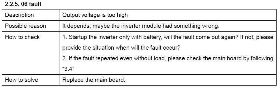Axpert 5 kVA fault code 06 - Inverters - Power Forum