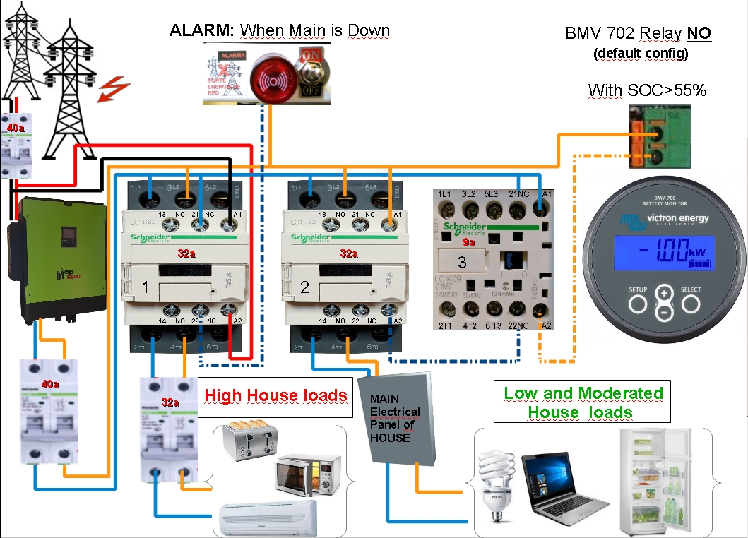 Electrical Schematic Contactors And Bmv702 Relay Solar Power Telephone Inuse Controller Electronic Circuit Diagram Nopen Shema