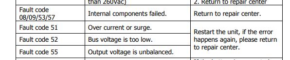 Axpert 5KV+, Error 51, overload/surge - Inverters - Power