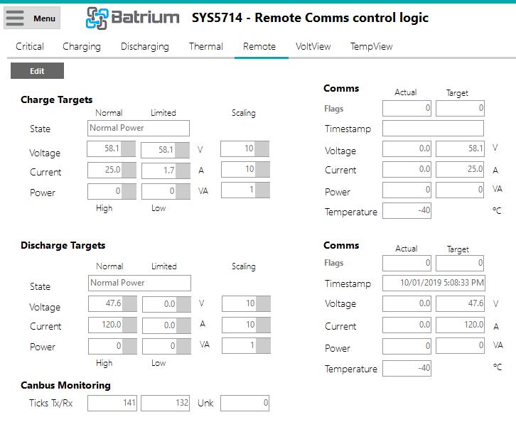 Batrium & Multiplus charge parameters - Inverters - Power