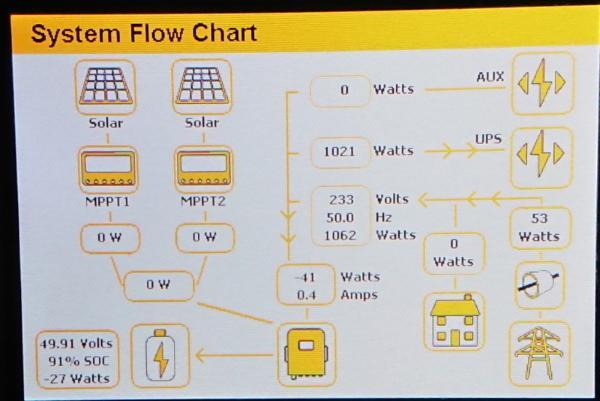 2021-06-19 flow chart.JPG