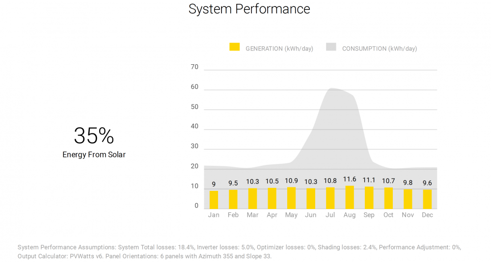 System Performance.png